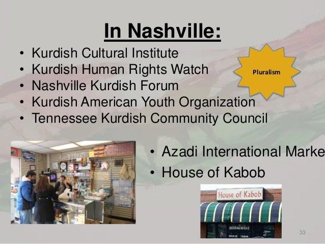 Kurdish Presentationfinal