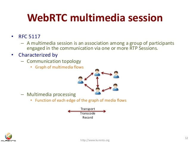 WebRTC multimedia session  • RFC 5117  – A multimedia session is an association among a group of participants  engaged in ...