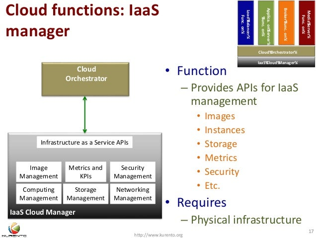 Cloud functions: IaaS  manager  Infrastructure as a Service APIs  Security  Management  http://www.kurento.org  17  IaaS C...