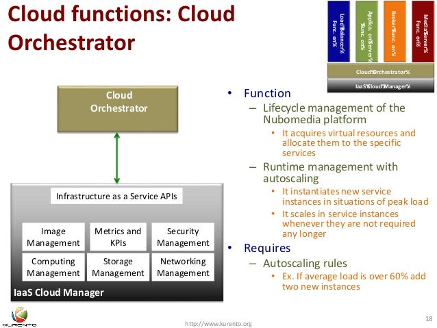 Cloud functions: Cloud  Orchestrator  Infrastructure as a Service APIs  Security  Management  http://www.kurento.org  18  ...