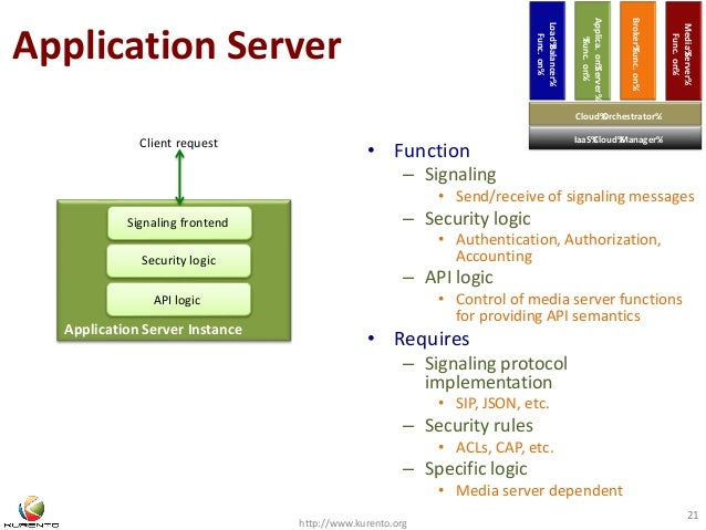 Application Server  Client request • Function  http://www.kurento.org  21  Signaling frontend  Security logic  API logic  ...