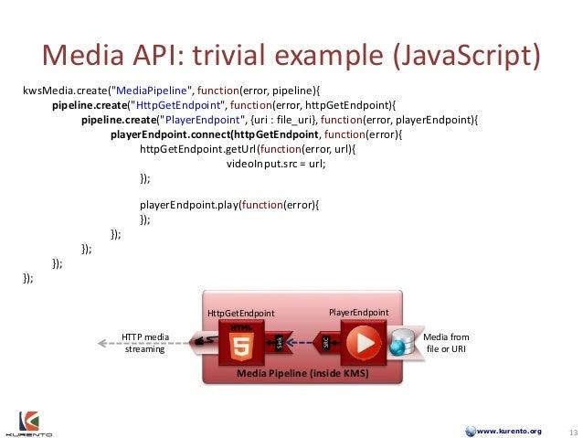 "www.kurento.org Media API: trivial example (JavaScript) kwsMedia.create(""MediaPipeline"", function(error, pipeline){ pipeli..."