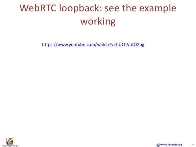 www.kurento.org WebRTC loopback: see the example working 25 https://www.youtube.com/watch?v=hUChVutQ2og 25
