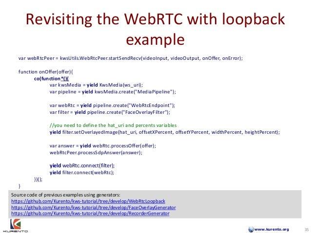 www.kurento.org Revisiting the WebRTC with loopback example var webRtcPeer = kwsUtils.WebRtcPeer.startSendRecv(videoInput,...