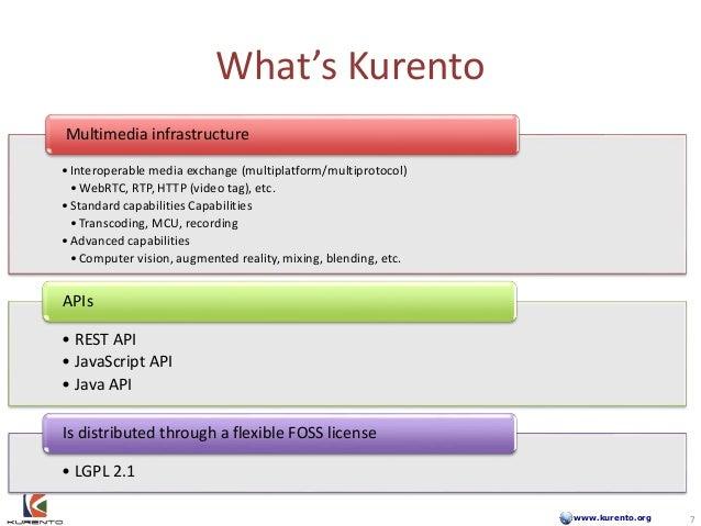 www.kurento.org •Interoperable media exchange (multiplatform/multiprotocol) •WebRTC, RTP, HTTP (video tag), etc. •Standard...