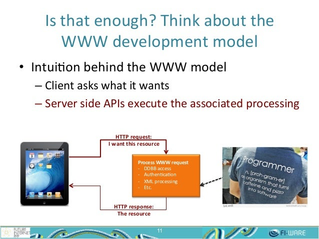 Is  that  enough?  Think  about  the   WWW  development  model   11 Process  WWW  request   -‐ D...