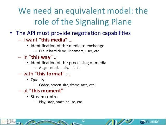 We  need  an  equivalent  model:  the   role  of  the  Signaling  Plane   • The  API  must  p...