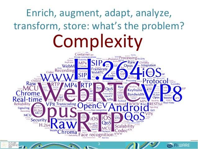 Enrich,  augment,  adapt,  analyze,   transform,  store:  what's  the  problem?     3 Complexity