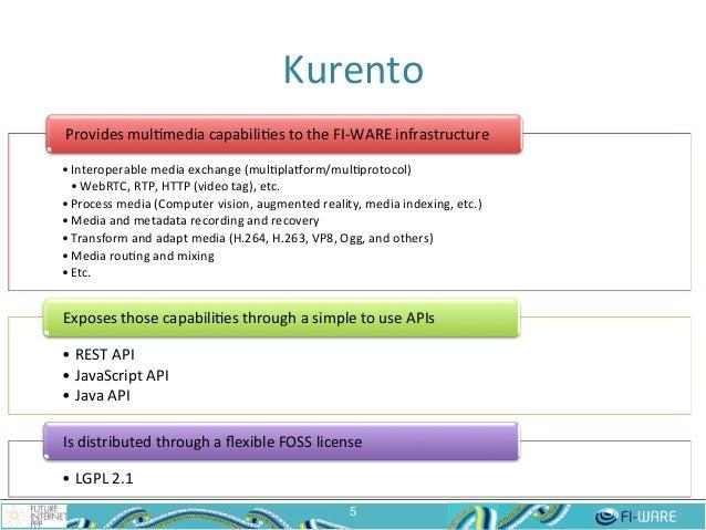 5 •Interoperable  media  exchange  (mul$plaNorm/mul$protocol)   •WebRTC,  RTP,  HTTP  (video  tag),  e...