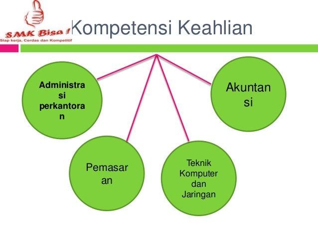 Kurikulum SMK jurusan Administrasi Perkantoran