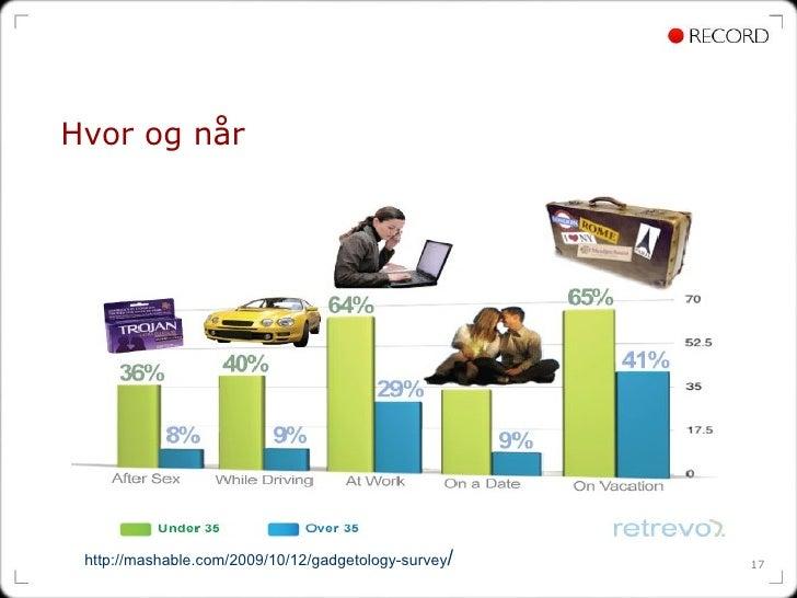 Hvor og når http://mashable.com/2009/10/12/gadgetology-survey /