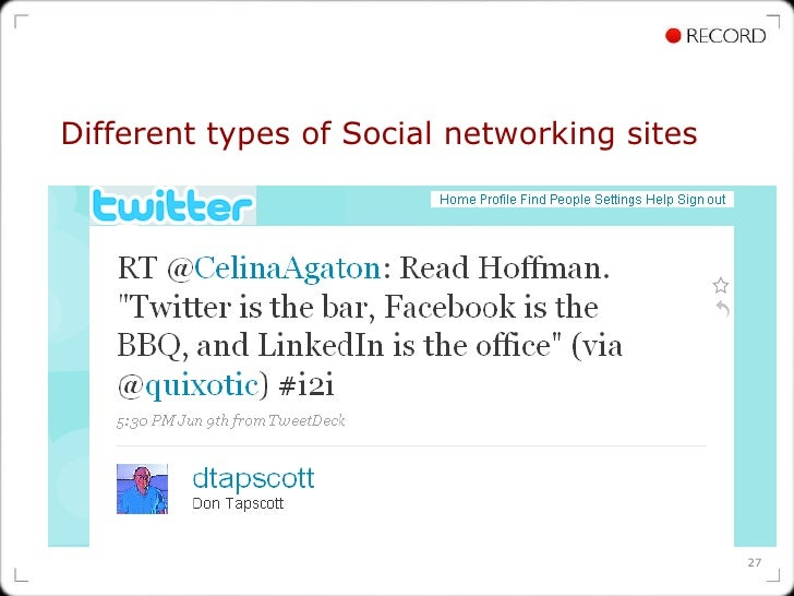 Different types of Social networking sites