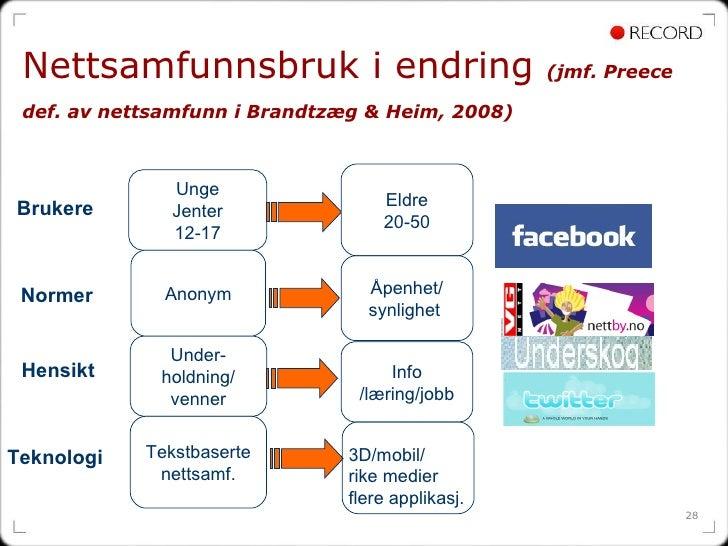 Nettsamfunnsbruk i endring  (jmf. Preece def. av nettsamfunn i Brandtzæg & Heim, 2008)   Under- holdning/ venner Unge Jent...