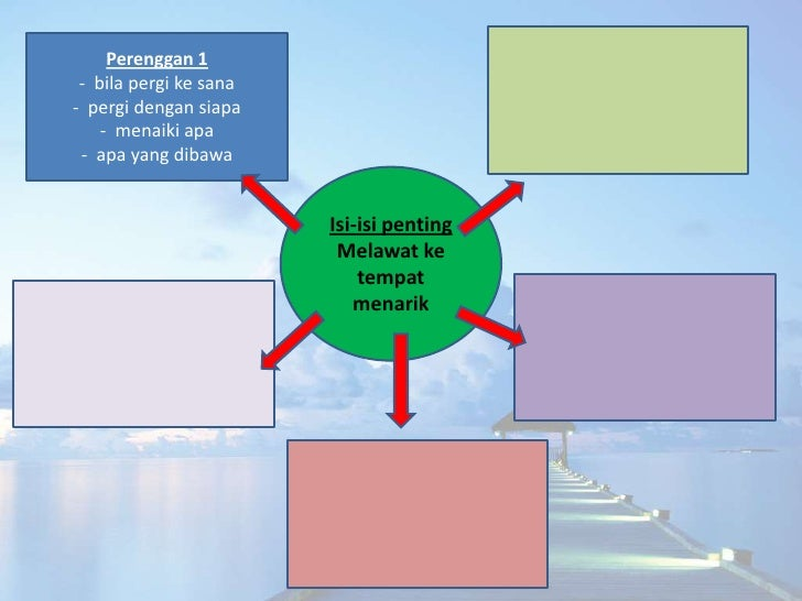 Kursus Teknik P&P Bahasa Melayu Penulisan SJKC Kinta Utara