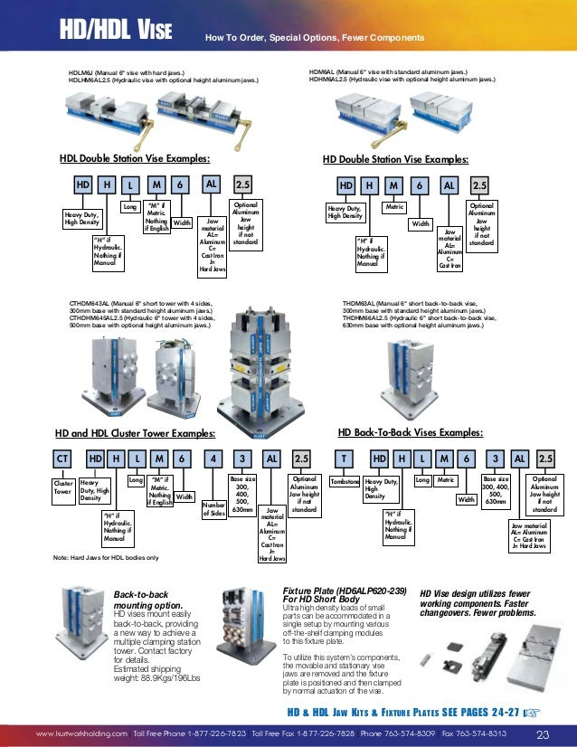 DLU 6 Vise Jaws Aluminum Kit  Kurt Equivalents