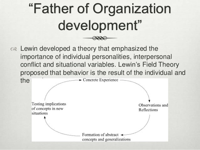kurt lewin force field theory