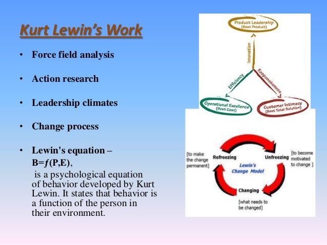 criticism of the kurt lewins change theory You have free access to this content journal of management studies volume 41, issue 6, version of record online: 12 aug 2004.