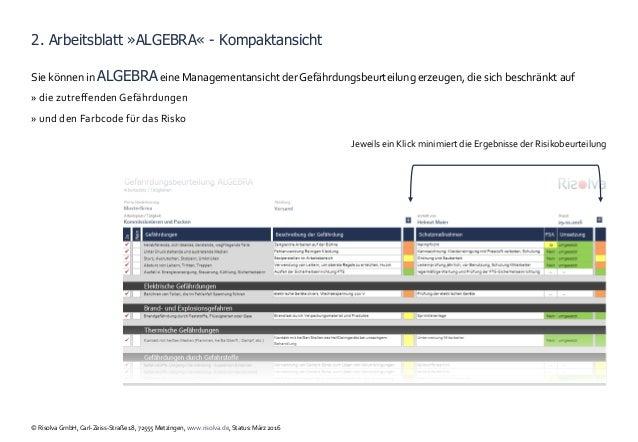 Gemütlich Algebra Ein Arbeitsblatt Ideen - Mathe Arbeitsblatt ...