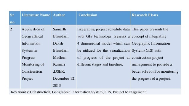Sr no. Literature Name Author Conclusion Research Flows 2 Application of Geographical Information System in Progress Monit...