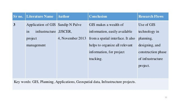 Sr no. Literature Name Author Conclusion Research Flows 3 Application of GIS in infrastructure project management Sandip N...