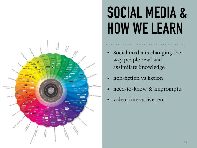 SOCIAL MEDIA & HOW WE LEARN • Social media is changing the way people read and assimilate knowledge • non-fiction vs fiction...