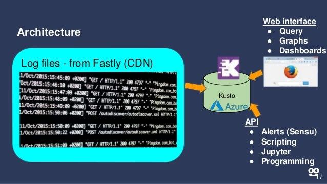 Kusto (Azure Data Explorer) Training for R&D - January 2019