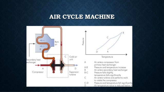goodman furnace gas valve wiring diagram aircraft air conditioning and pressurisation system #14