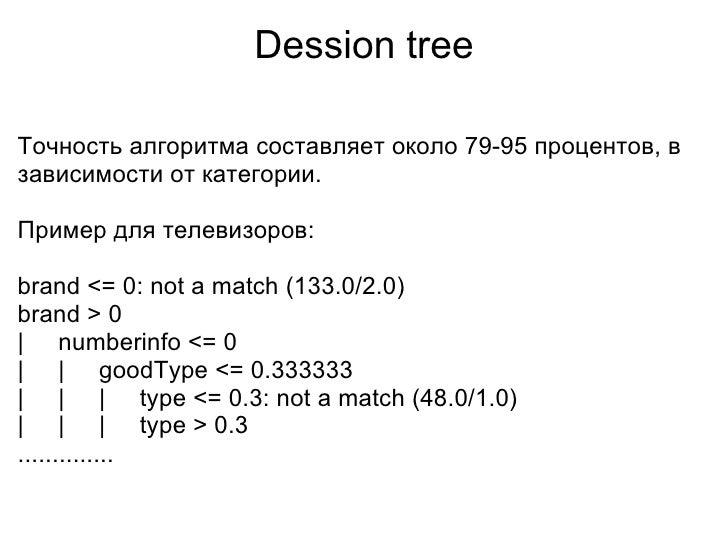 Dession tree <ul><li>Точность алгоритма составляет около 79-95 процентов, в зависимости от категории. </li></ul><ul><li>...