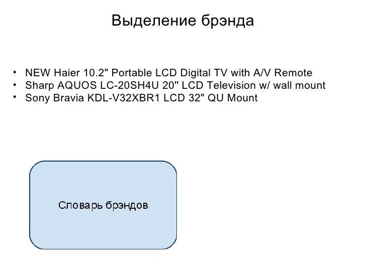 Выделение брэнда <ul><ul><li>NEW Haier 10.2&quot; Portable LCD Digital TV with A/V Remote  </li></ul></ul><ul><ul><li>Shar...