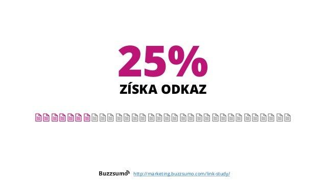 Kvalitní obsah nestačí (Ján Januška) Slide 2