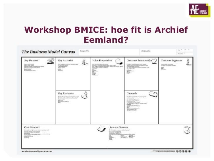 Workshop BMICE: hoe fit is Archief          Eemland?