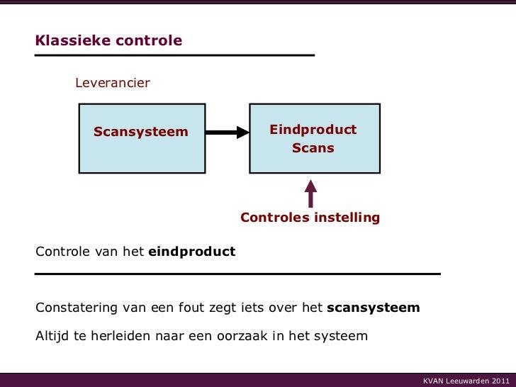 KVAN Leeuwarden 2011 Constatering van een fout zegt iets over het  scansysteem Leverancier Controles instelling Altijd te ...