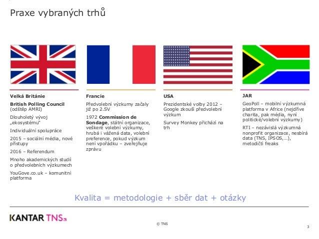 Výzkumy veřejného mínění v mezinárodním kontextu Slide 3