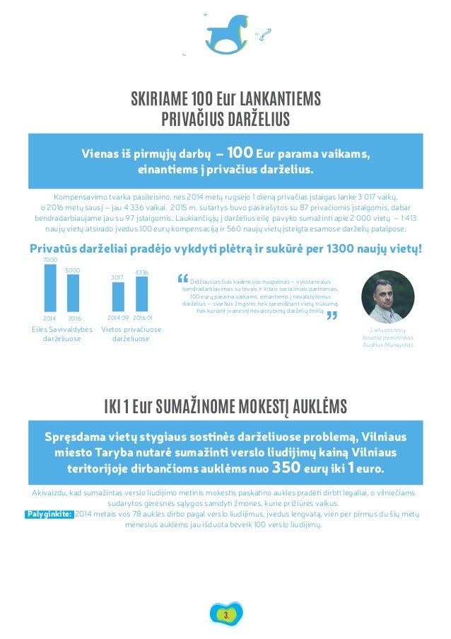 KVIEČIA VILNIUS Vilniaus miesto savivaldybės tarybos ataskaita 2015 Slide 3