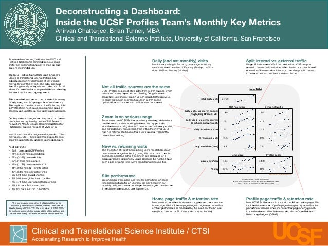 Deconstructing a Dashboard:  Inside the UCSF Profiles Team's Monthly Key Metrics  Anirvan Chatterjee, Brian Turner, MBA  C...