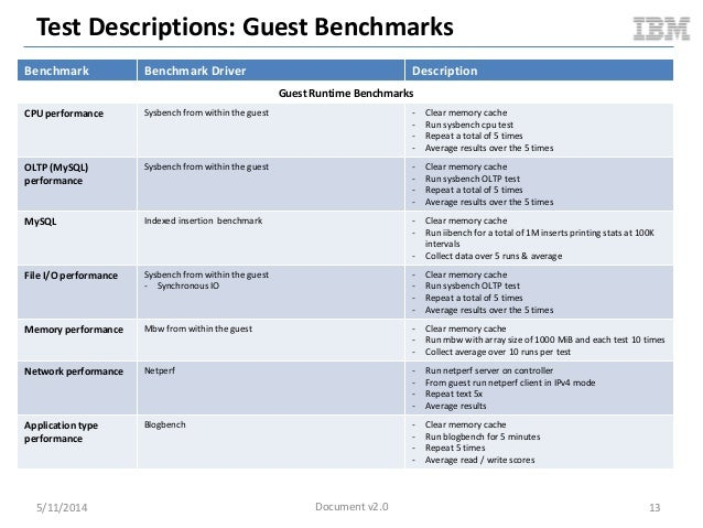 Test Descriptions: Guest Benchmarks 5/11/2014 13 Benchmark Benchmark Driver Description Guest Runtime Benchmarks CPU perfo...