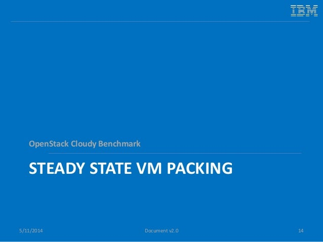 STEADY STATE VM PACKING OpenStack Cloudy Benchmark 5/11/2014 14Document v2.0
