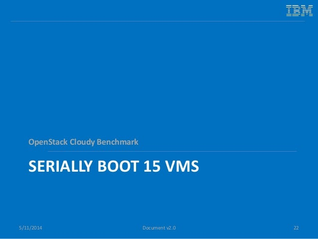 SERIALLY BOOT 15 VMS OpenStack Cloudy Benchmark 5/11/2014 22Document v2.0
