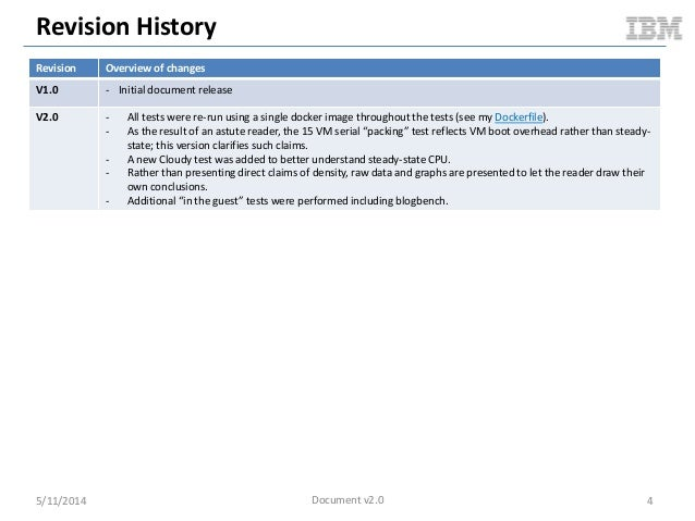 Revision History Revision Overview of changes V1.0 - Initial document release V2.0 - All tests were re-run using a single ...