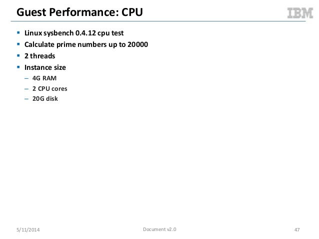 Guest Performance: CPU  Linux sysbench 0.4.12 cpu test  Calculate prime numbers up to 20000  2 threads  Instance size ...