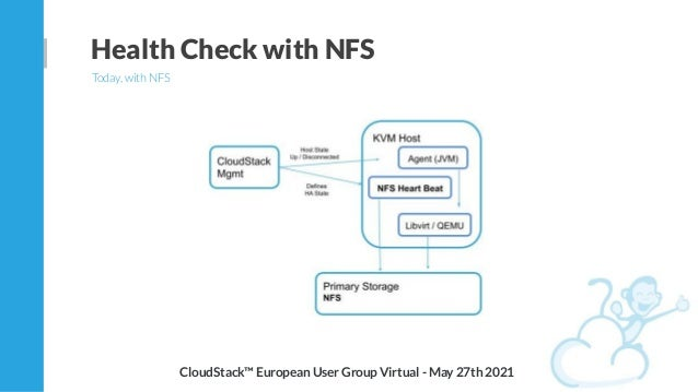 Health Check with NFS Today, with NFS CloudStack™ European User Group Virtual - May 27th 2021