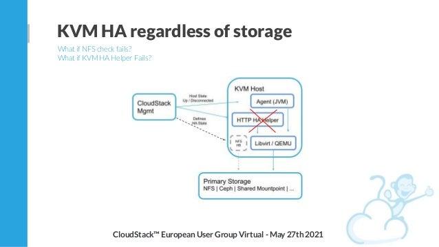 KVM HA regardless of storage What if NFS check fails? What if KVM HA Helper Fails? CloudStack™ European User Group Virtual...