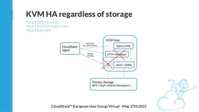 KVM HA regardless of storage What if NFS check fails? What if KVM HA Helper Fails? What if both fails? CloudStack™ Europea...