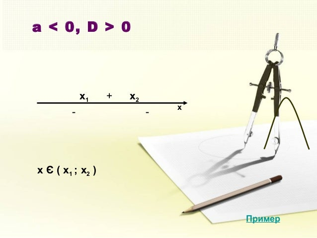 a < 0, D > 0 x + -- x Є ( x1 ; x2 ) x1 x2 Пример