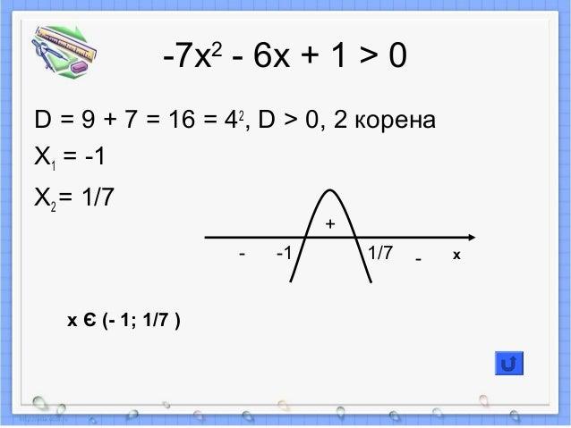 -7х2 - 6х + 1 > 0 D = 9 + 7 = 16 = 42 , D > 0, 2 корена X1 = -1 X2 = 1/7 + -- -1 1/7 x Є (- 1; 1/7 ) x
