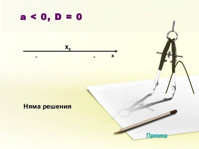 a < 0, D = 0 x- - Няма решения x0 Пример