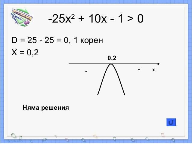 -25х2 + 10х - 1 > 0 D = 25 - 25 = 0, 1 корен X = 0,2 -- 0,2 Няма решения x