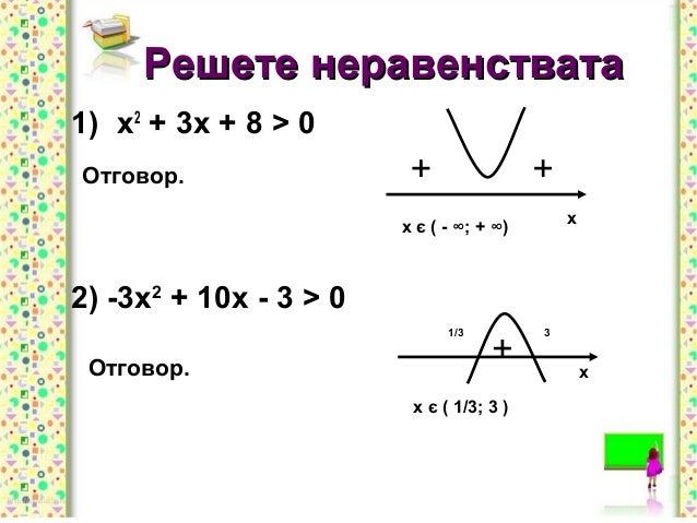 Решете неравенстватаРешете неравенствата 1) х2 + 3х + 8 > 0 Отговор. х х є ( - ∞; + ∞) 2) -3х2 + 10х - 3 > 0 Отговор. х х ...