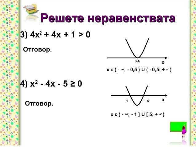 Решете неравенстватаРешете неравенствата 3) 4х2 + 4х + 1 > 0 Отговор. 4) х2 - 4х - 5 ≥ 0 Отговор. 0,5 х х є ( - ∞; - 0,5 )...
