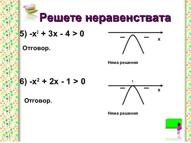 Решете неравенстватаРешете неравенствата 5) -х2 + 3х - 4 > 0 Отговор. 6) -х2 + 2х - 1 > 0 Отговор. х Няма решения 1 х Няма...